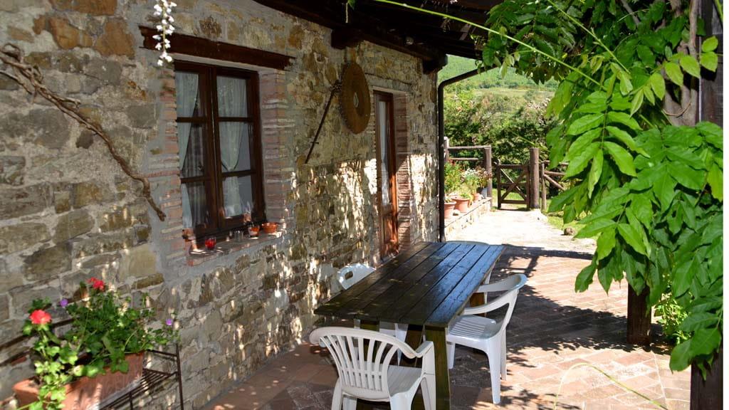 Landhaus Toskana Mondo Felice